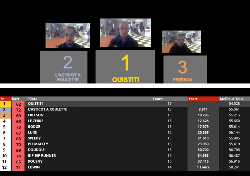 RKM-au-Mans-03-Resultats-course-2