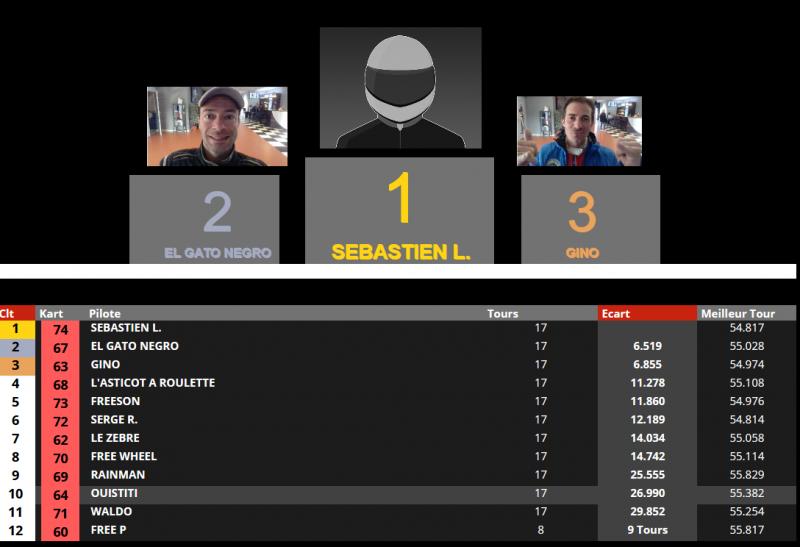 RKM-au-Mans-04-Resultats-Finale